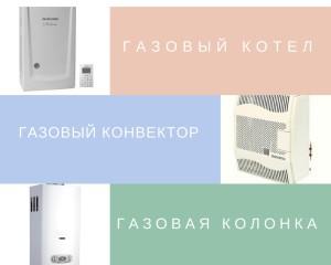 Газовый котел, колонка или конвектор - правильный выбор